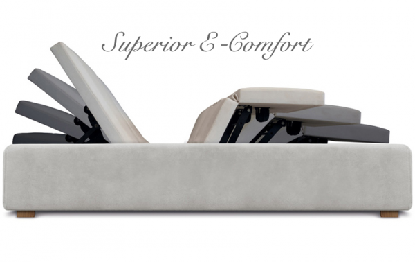 Modell Superior E-Comfort